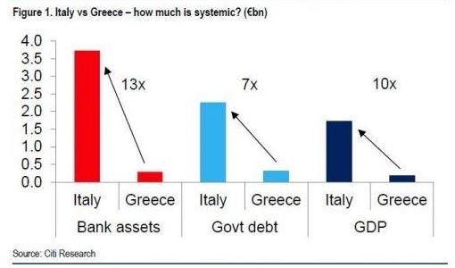 Печатать нельзя заканчивать! (где ЕЦБ поставит запятую?)
