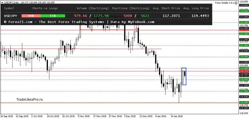 Прогноз валют на рынке форекс тонкий биткоин кошелек
