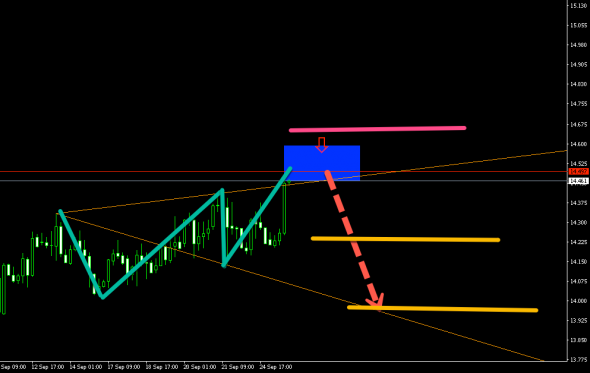 SILVER (H4) SHORT