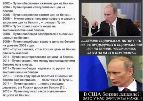Дмитрий Козак предупредил о резком скачке цен на бензин