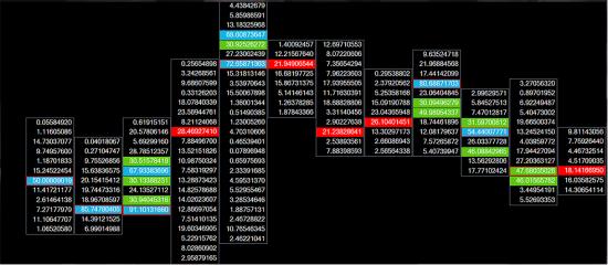 Бесплатная программа для анализа объема торгов крипты