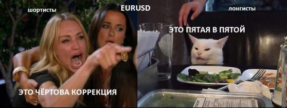 """EURUSD Волны """"Бегемота"""""""