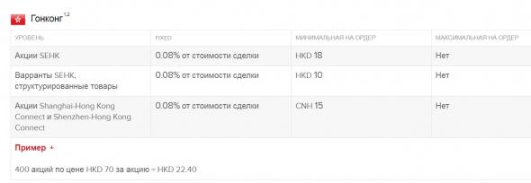 Покупаю China Mobile (0941) через опционы на Гонконгской бирже!