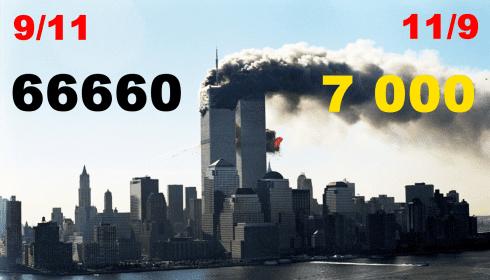 9 ноября 2020 года. Начало красной революции в США?
