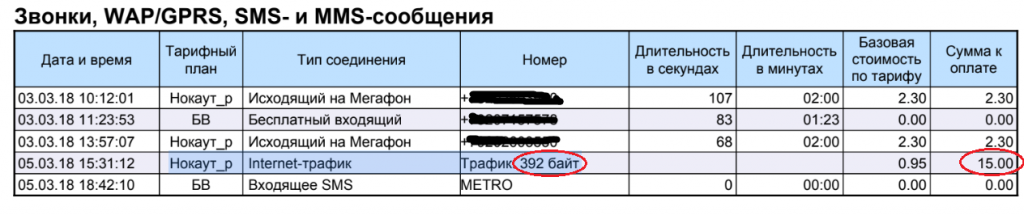 Gprs трафик форекс maksi forex индикатор