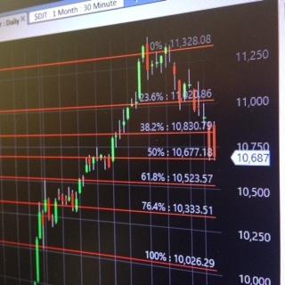 S&P500. Местные индейцы обеспокоены положением на рынке ценных бумаг США