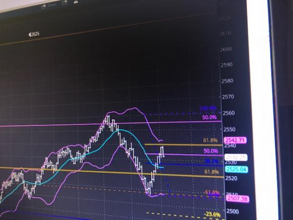 Dr.Fibonacci . RealTime 2:15PM  ES trading