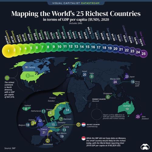 Люксембург остается самой богатой страной в мире