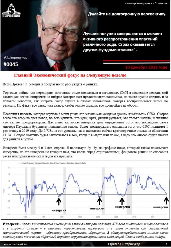 Об Алексее Штернкукере он же birzhevik.info