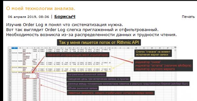 Графические элементы торговой системы в терминале (ассоциации)