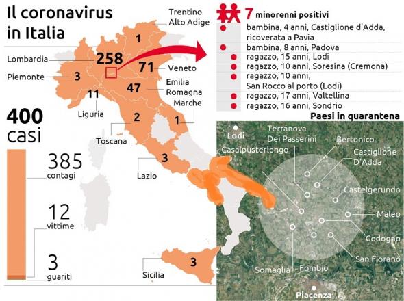 Вирус в Италии