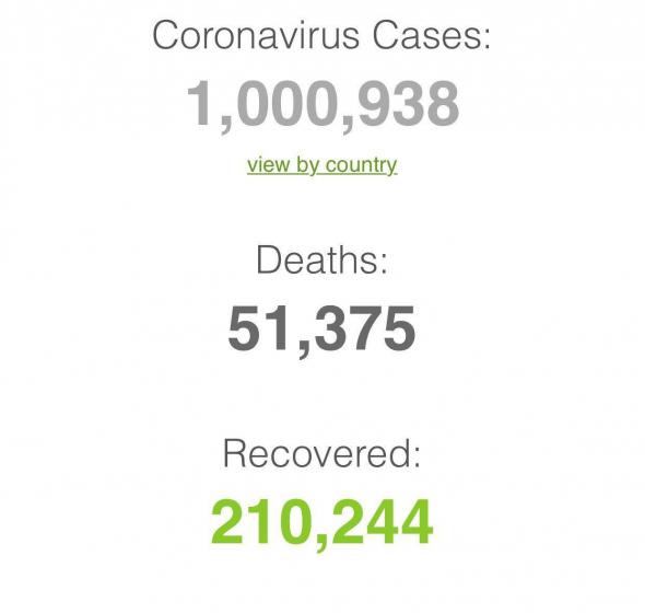 Новости к этому часу. Число случаев заражения коронавирусом в мире превысило 1 миллион.