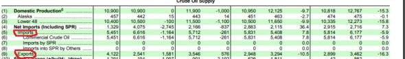 Кто виноват упала нефть и что делать...