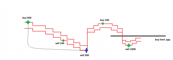 Адаптивная и маниаулятивная стратегии маркетмейкинга  на внебиржевом  рынке. Кто ведет  спекулянтов валютного рынка на «стопы»?