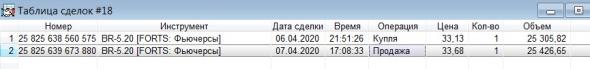Разгон депо, опционы, СИшка, 07.04.2020..