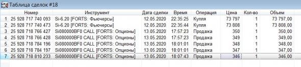 Разгон депо, опционы, СИшка, 13.05.2020..