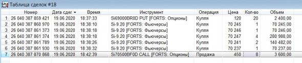 Разгон депо, опционы, СИшка, 19.06.2020..