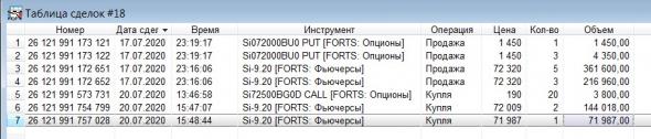 Разгон депо, опционы, СИшка, 20.07.2020..