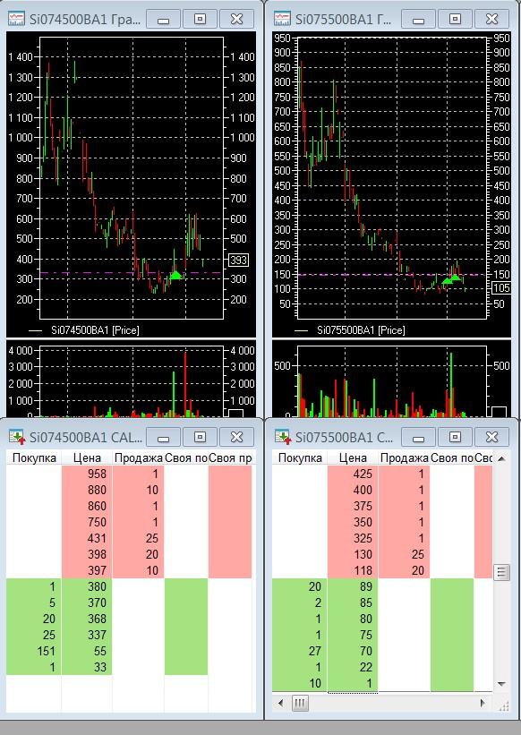 Depot acceleration, options, Sishka, 01/18/2021 ..
