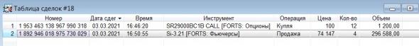 Разгон депо, опционы, СИшка, 03.03.2021.
