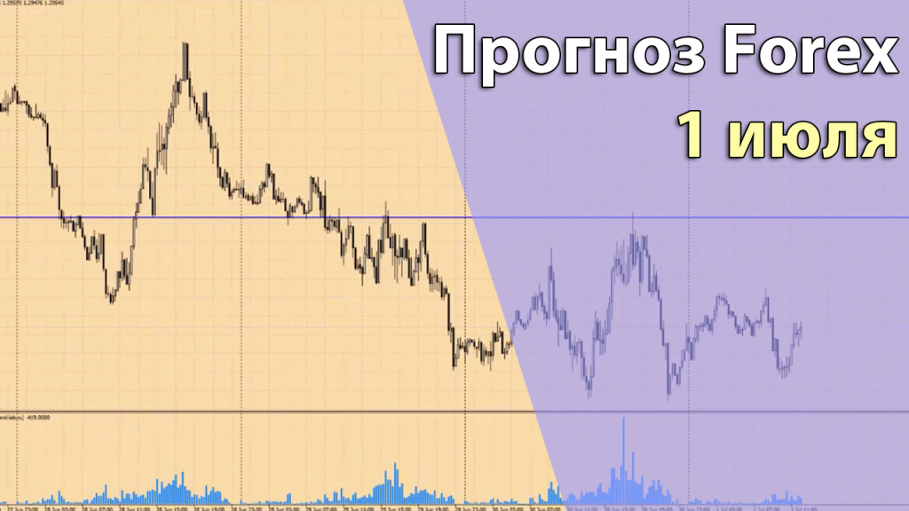 Forex прогноз на 1 июля на рынке forex выделяют мти