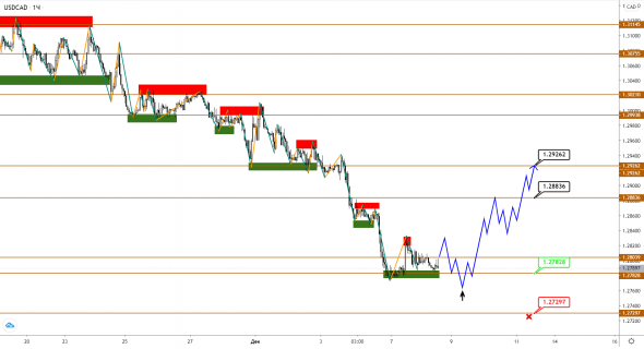 Brent almost finished it off, and now seems to be hinting at a correction
