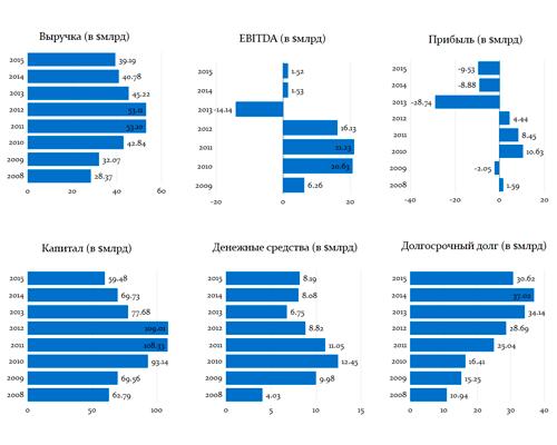 Золото анализ рынка прогноз форекс на 24.01.12