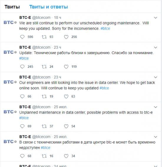 Русская криптобиржа BTC-E недоступна уже сутки