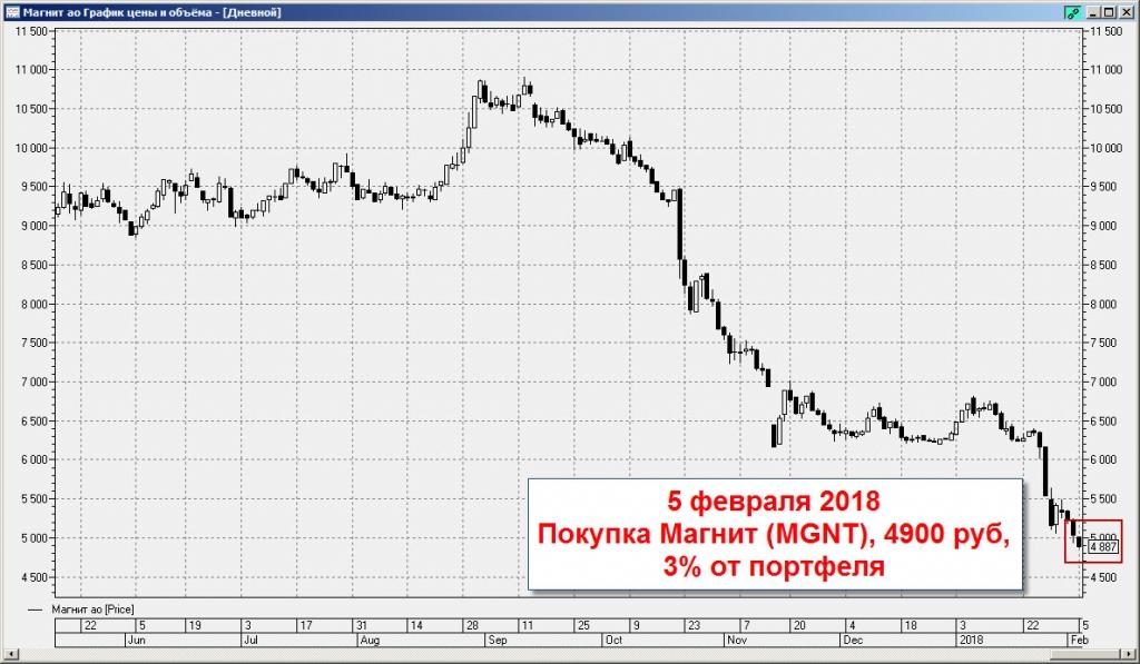 Форекс-инвестор.нет отмена форекса