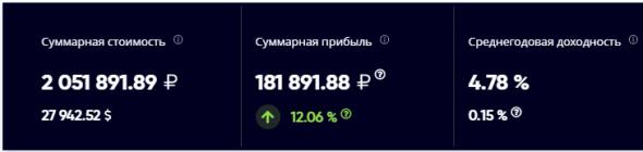 Ленивый инвестор: Сбербанк пр, ЛСР. Обновление от 13 мая 2020