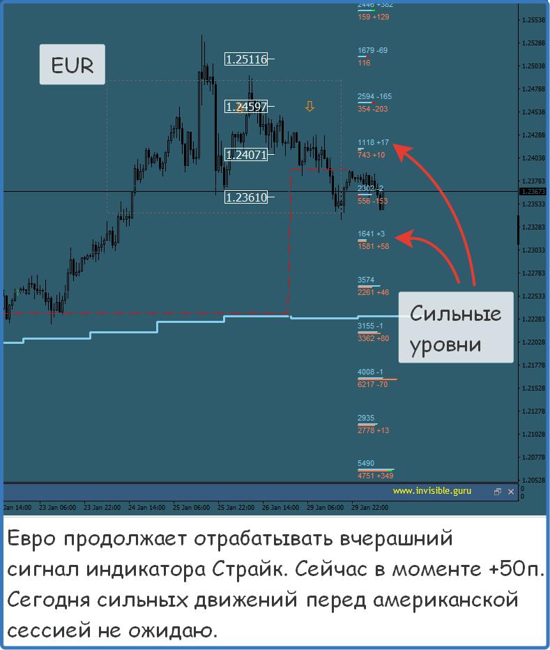 Форекс анализ трейдеров сигналы курс обучения биржевой торговле книги