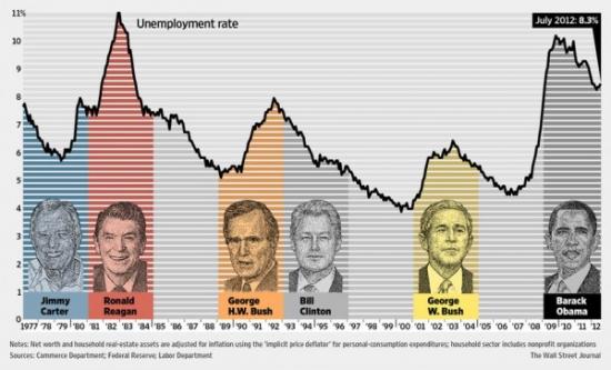 систем пособие по безработице в швеции всё запросу Работа