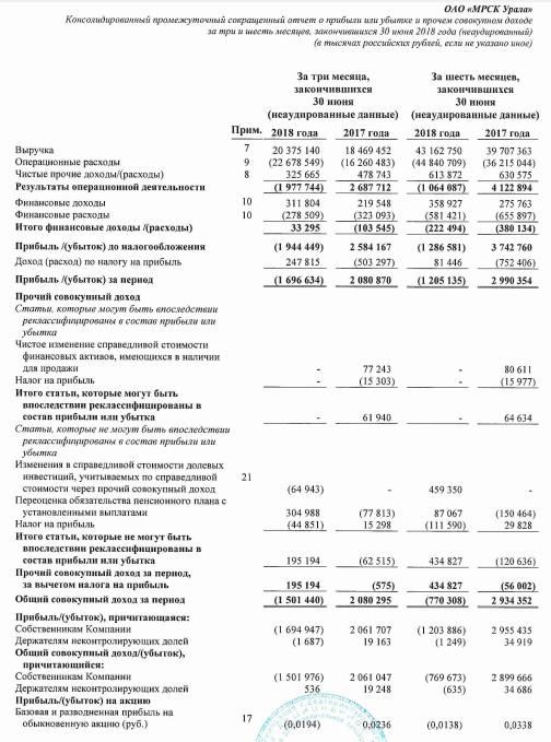Двмп акции форум программа мозила форекс бесплатно