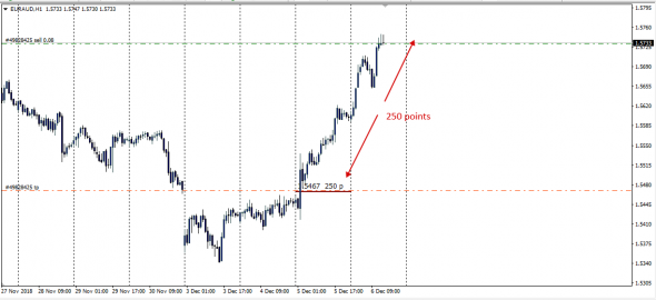 EurAud,Cme,Clearport