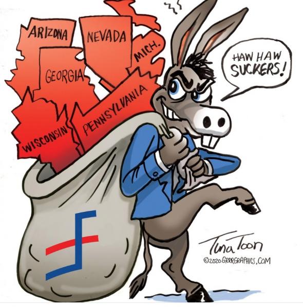 Интересные события происходят в мире или еще немного о выборах в США.