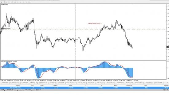 товарные сырьевые рынки форекс