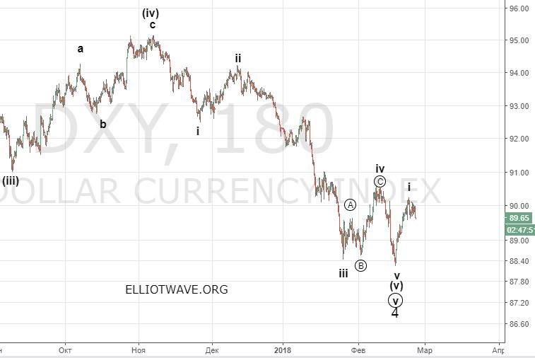 Кто и как может стать участником на рынке forex stochastic indicator binary options