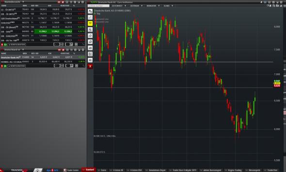 Deutsche Bank прошел стресс-тест в США! Успех!