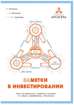 Заметки в инвестировании, третье издание.