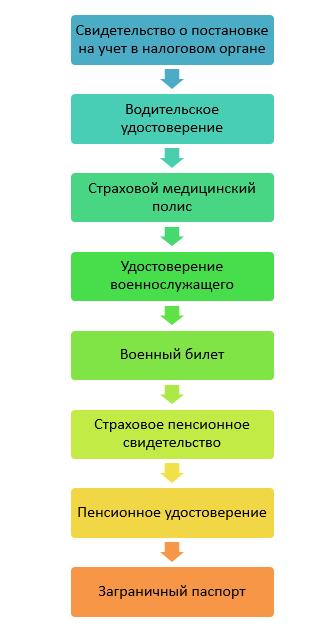 совкомбанк доктор кредитной истории кредит до 100 000 рублей без справок