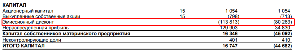аналитический обзор Уралкалий аналитический обзор