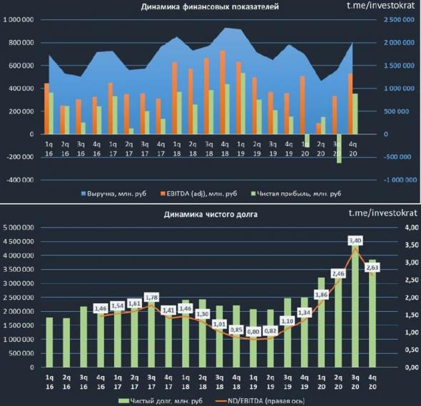 Газпром целится в Азию