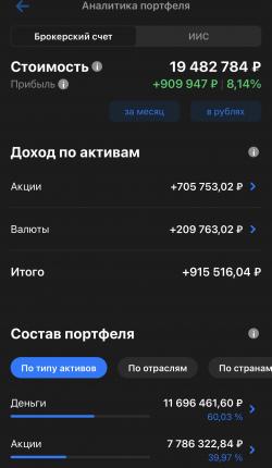 Март 2021. Итоги портфеля.