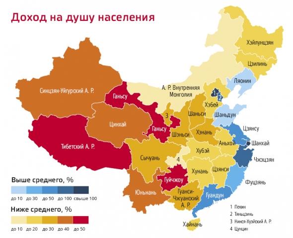 Про Китай и аморальное инвестирование
