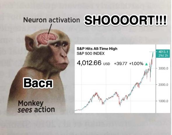 Инфографика: S&P 500 впервые превысил 4000 пунктов