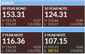 Сегодня ЕЦБ и Банк Англии отчитываюся по процентным ставкам. возможен рост валют старого света.