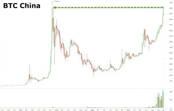 Kaip prekiaujate bitcoin ateities sandoriais. Ateities sandoriai ir pasirinkimo sandoriai
