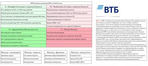 ВТБ - государство, Базель III и ВТБ-Страхование
