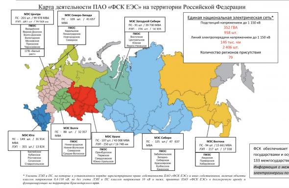ФСК ЕЭС - энергия дивидендов и национальная сеть