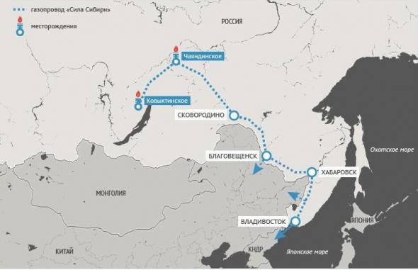 Газпром - полный разбор отчетности и перспектив